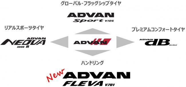アドヴァン3